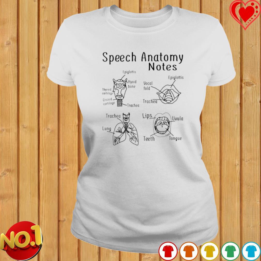 Speech Anatomy notes s ladies-tee