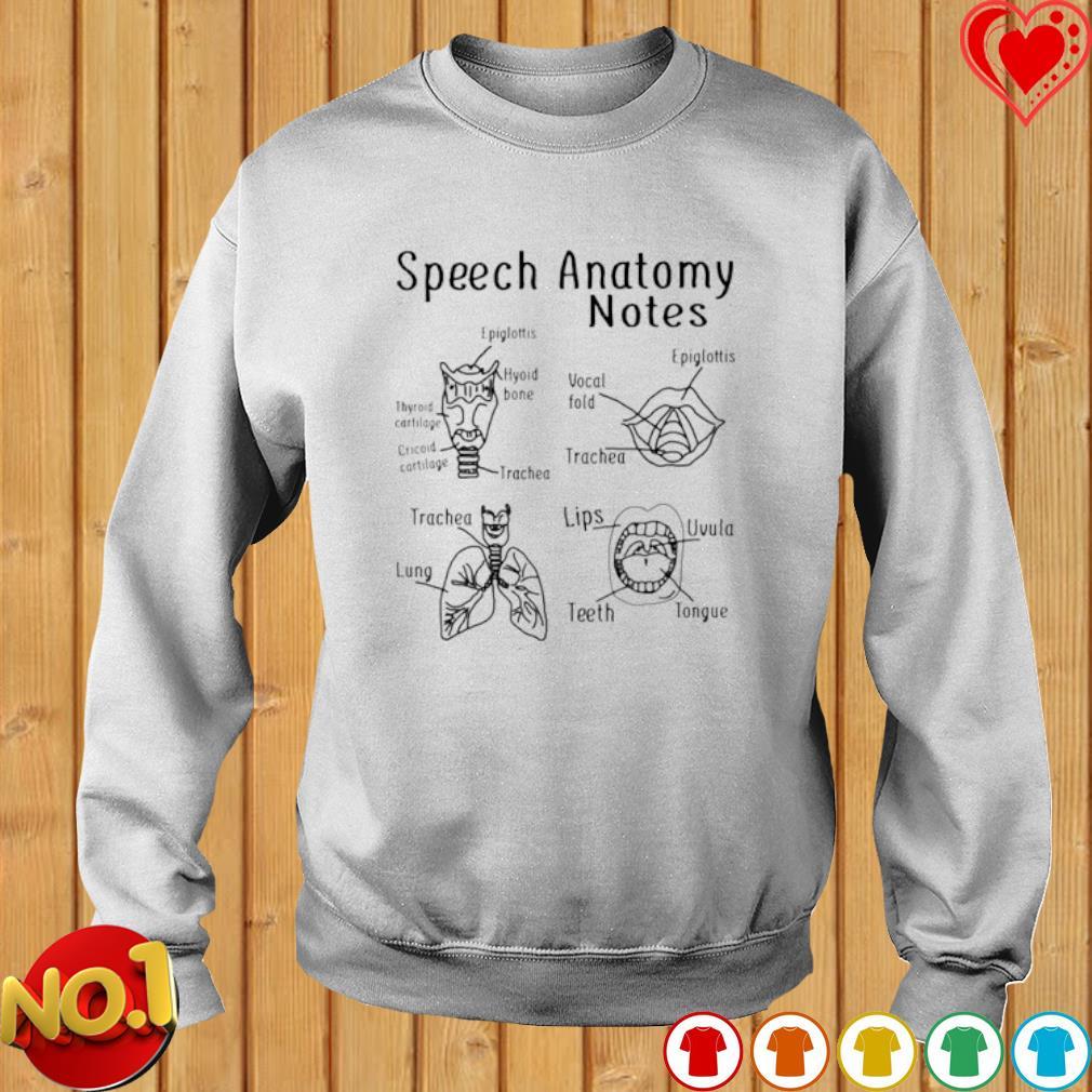 Speech Anatomy notes s sweater